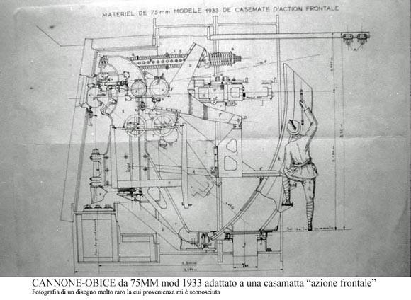 4-disegno-75-mm-mod-1933-azione-frontale