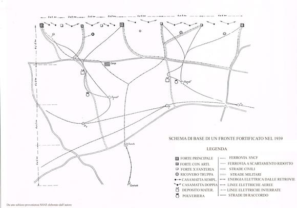 a-schema-teorico-di-un-fronte-difensivo-nel-1939-def