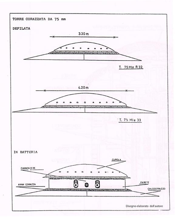 f-32-schema-torre-corazzata-a-scmparsa-per-cannone-da-75-mod-32-e-33-def